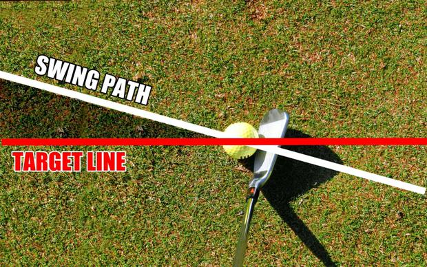 How To Draw The Golf Ball In 2 Easy Steps Adam Young Golf
