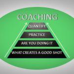 coaching pyramid