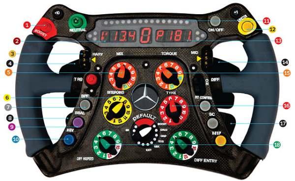 formula-1-wheel