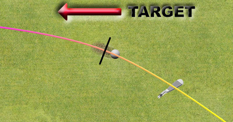 How Swing Direction Affects Your Golf Shot