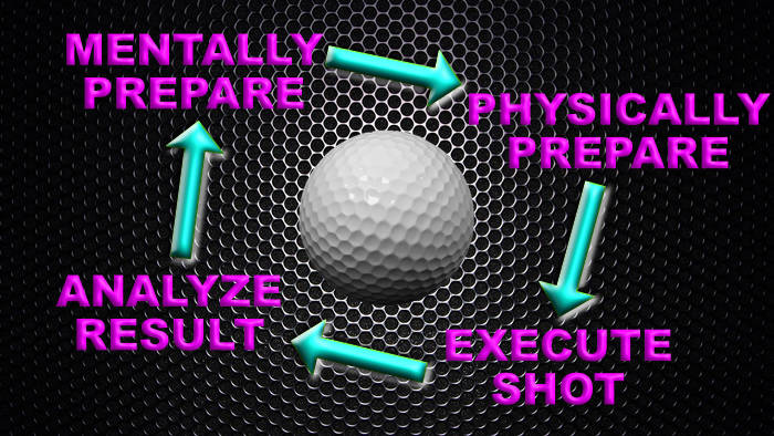 deliberate practice cycle