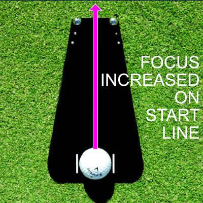 start line focus