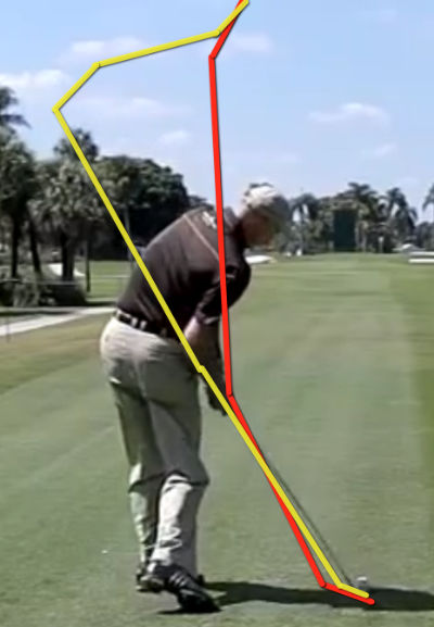 3 Things We Can Learn From Jim Furyk's 58 - Adam Young Golf