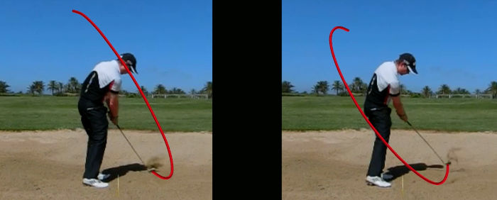 sand swing direction