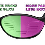golf driver gear effect toe hook heel slice