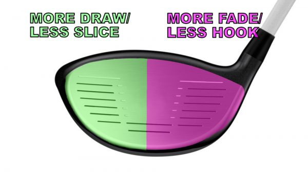 golf driver gear effect toe hook heel slice