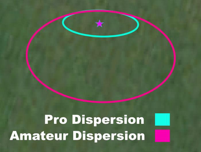 pro-vs-amateur-dispersion