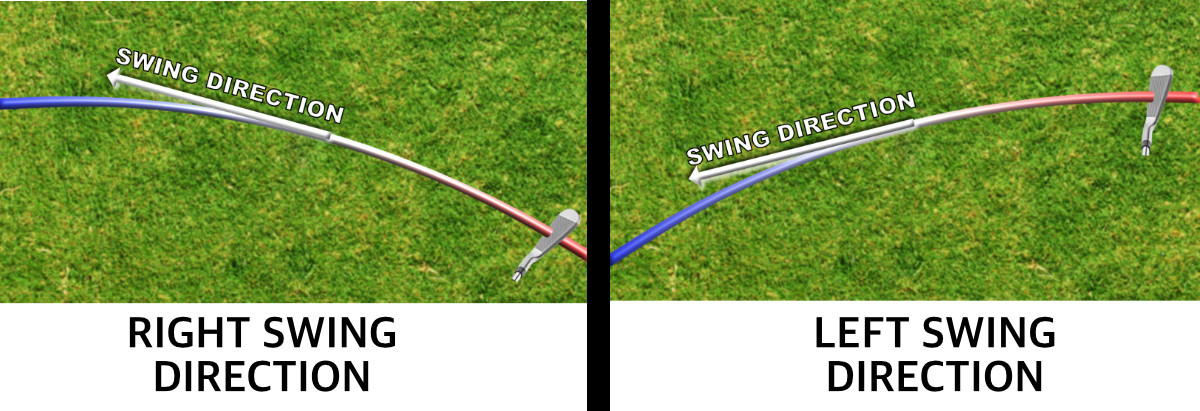 right-and-left-swing-direction
