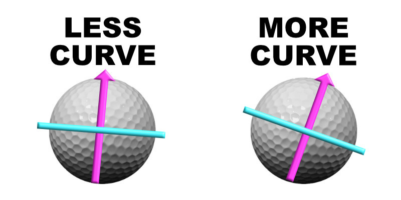golf balls with varying spin axis tilt