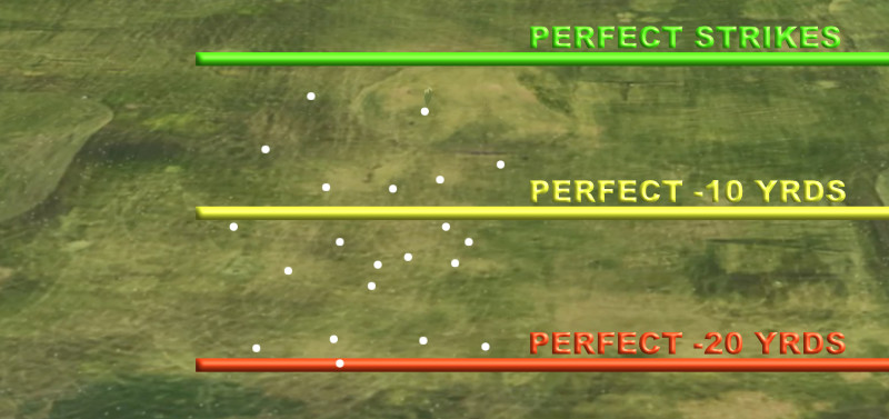 golf driving range shot pattern
