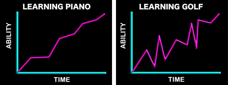 learning golf versus learning the piano