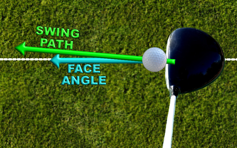 golf driver swing path right face square hook