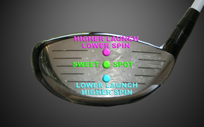 golf driver face strike and vertical gear effect